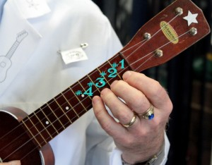 Finger Placement on a Uke
